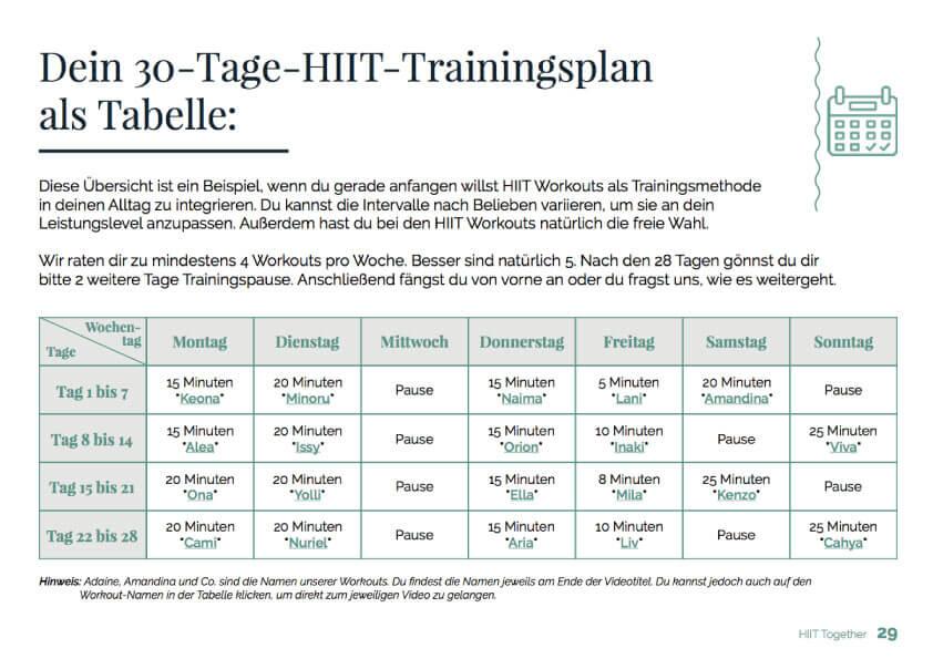 HIIT-Trainingsguide-Auszug-4
